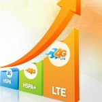Difference Between Gprs, Edge, 3g, Hspa, Hspa+ & 4g Lte