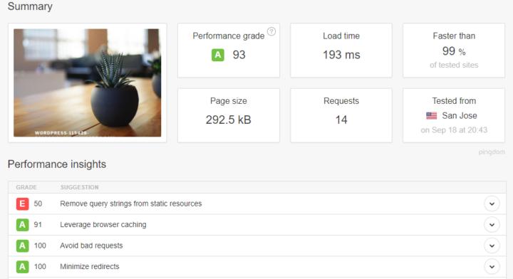 WP Fastest Cache WordPress Speed