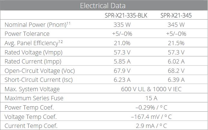 Sunpower X series solar panel features