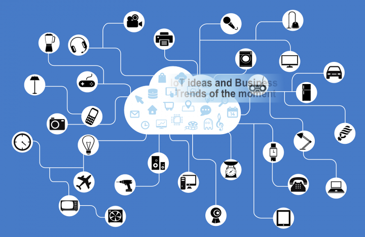 IoT ideas and IoT business trends