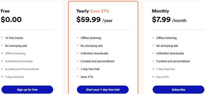 Curio Pricing