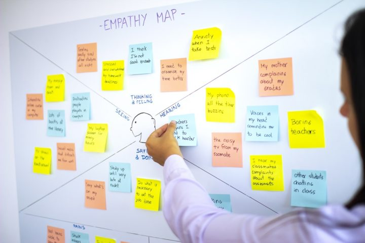 UX Research Workshops